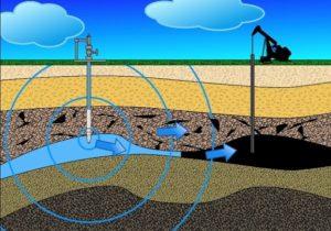 Пластовые воды нефтяных и газовых месторождений