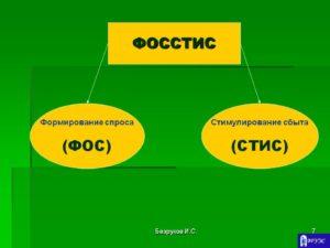 Цели и методы формирования спроса (ФОС) и стимулирования сбыта (СТИС)