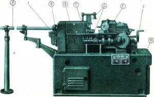 Общее понятие о токарных автоматах