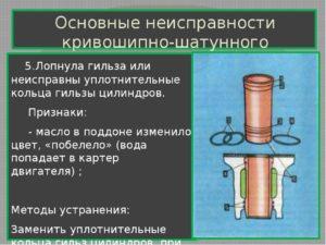 ПЛАН-КОНСПЕКТ ПРОВЕДЕНИЯ ЗАНЯТИЙ ПО ТЕХНИЧЕСКОЙ ПОДГОТОВКЕ Кривошипно-шатунный механизм