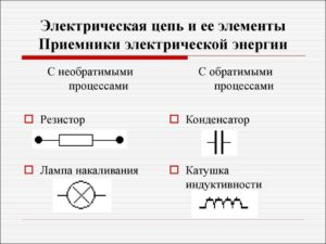 ЭЛЕКТРИЧЕСКАЯ ЦЕПЬ И ЕЁ ЭЛЕМЕНТЫ