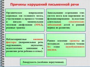 Нарушения письменной речи: определения, причины возникновения, механизмы нарушений