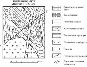 Формы залегания горных пород и способы их изображения на геологических и тектонических картах и разрезах