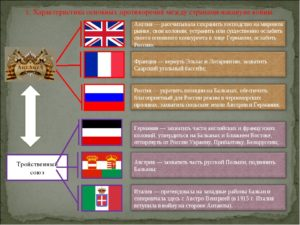 Англия, Франция, США и Польша накануне Второй мировой войны