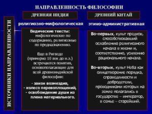 ФИЛОСОФИЯ ДРЕВНЕЙ ИНДИИ и ФИЛОСОФИЯ ДРЕВНЕГО КИТАЯ