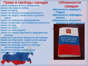 Права, свободы и обязанности граждан РОССИИ