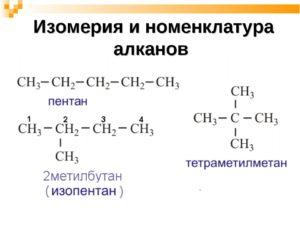 Строение, изомерия, структурные формулы алканы