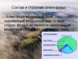 Строение и состав атмосферы