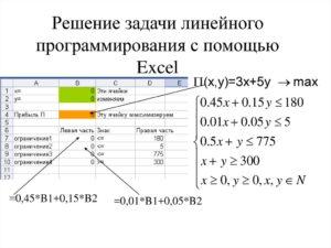 Применение MS EXCEL для решения задач линейного программирования