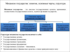 Государственный механизм