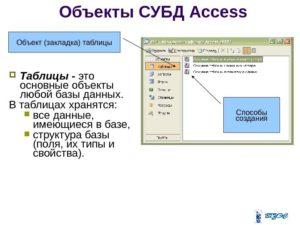 Создание базы данных в СУБД Mscrosoft Access