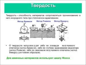 Методы замера твердости металлов и их структурный анализ
