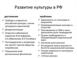 Развитие культуры в России