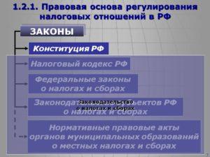 Законодательное регулирование системы налогообложения в РФ и ПМР для предприятий малого бизнеса