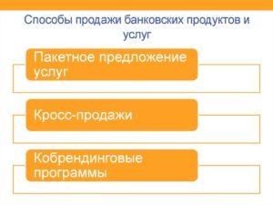 Правила эффективной продажи банковских продуктов