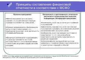 Методика трансформации бухгалтерской (финансовой) отчетности в соответствии с МСФО