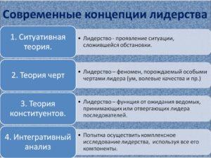 Теория лидерства в политике