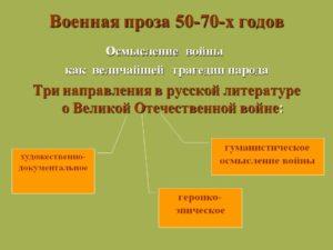 Военная проза последних десятилетий в русской литературе