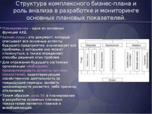 Экономический анализ и бизнес-планирование