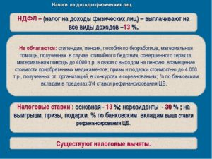Налог на доходы физических лиц