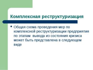 Реструктуризация предприятия учебник