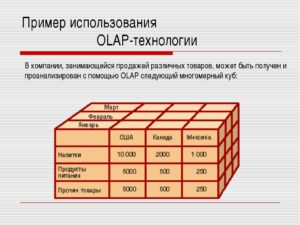 OLAP-системы