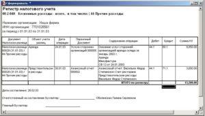 Источники данных, регистры и счета налогового учета