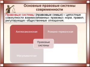 ПРАВОВЫЕ СЕМЬИ И ПРАВОВЫЕ СИСТЕМЫ ПРАВОВЫЕ СИСТЕМЫ (СЕМЬИ ПРАВОВЫХ СИСТЕМ)