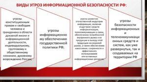 Интернет как угроза информационной безопасности России