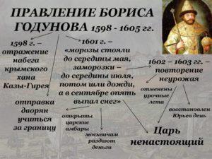 Царствование Бориса Годунова
