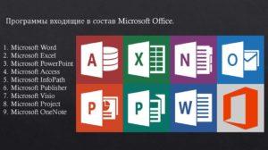 Пакет Microsoft Office