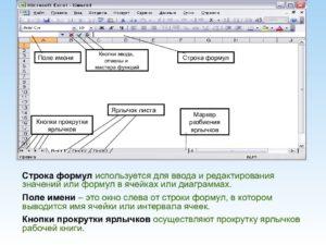 Основы работы Microsoft Excel