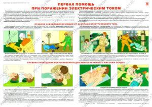 Медицинская помощь Первая помощь пострадавшим от электрического тока