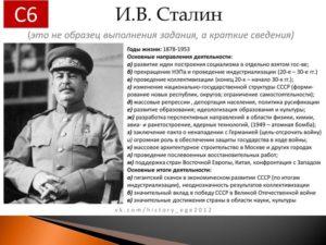 Сталин: политический портрет
