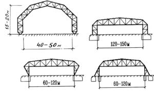 Рамные конструкции