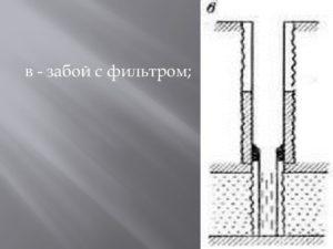 Подготовка горизонтальных скважин к эксплуатации