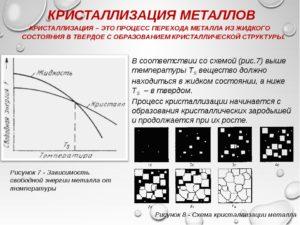 Кристаллизация металлов