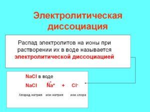 Понятие о процессе электролитической диссоциации