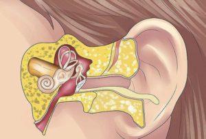 Заболевания наружного и среднего уха