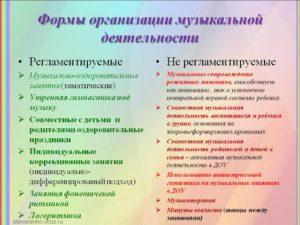 СОДЕРЖАНИЕ И ОРГАНИЗАЦИЯ ЗАНЯТИЙ В РАЗЛИЧНЫХ ФОРМАХ МУЗЫКАЛЬНОГО ОБРАЗОВАНИЯ