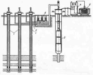 Оборудование для подъема жидкости (газа) из скважин