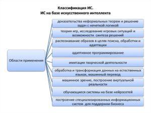 Определение и классификация систем искусственного интеллекта, цели и пути их создания