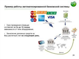 Автоматизированные банковские системы России