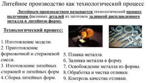 Технология литейного производства