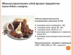Продукты переработки какао-бобов