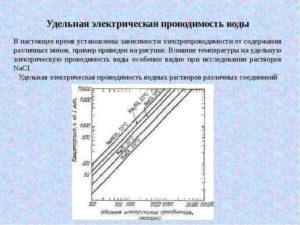 Исследование удельной электропроводности аквариумной воды