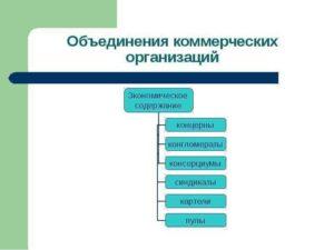Объединения коммерческих организаций