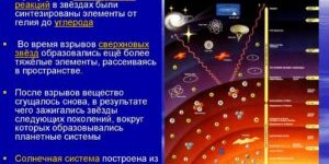 Эволюция Вселенной
