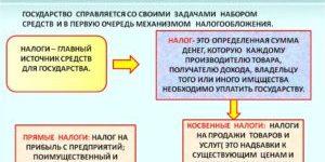 Налоговая система в рыночной экономике