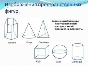 Изображение пространственных фигур на плоскости